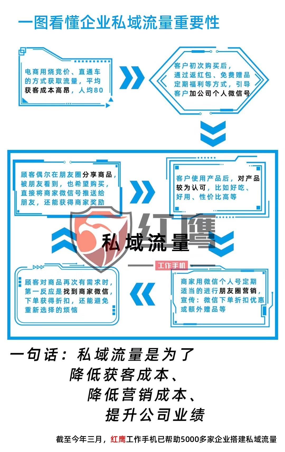 企业微信图片_20200325093011